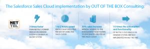 Sales Cloud Implementation Banner