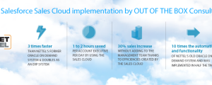 Sales Cloud Implementation by Out of the Box Consulting Transparent Image