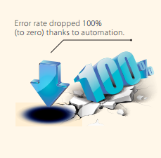 Arrow Rate Image salesforce expert